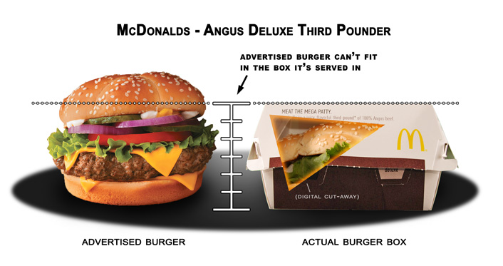 mcdonalds false advertising articles